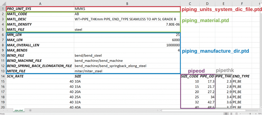 Pipe .CSV Migration Example