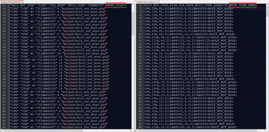 piping_bolt_nut_select .PTD vs. .CSV comparison